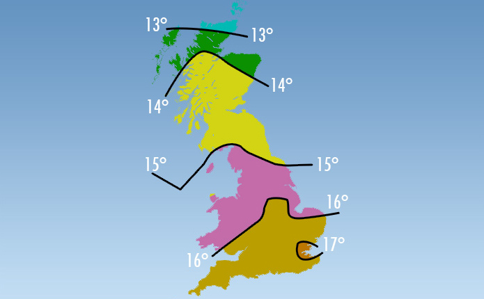 the north of scotland has holiday temperatures that can go below 13c but in the south they are over 17c these are average temperatures so this means it